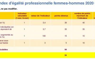 CHROME ENCORE PLUS FORT SUR L'EGALITE HOMMES-FEMMES ...